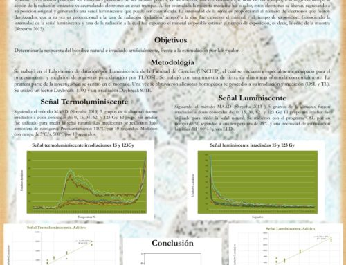 Aplicación de las técnicas de TLD OSLD en biosílice